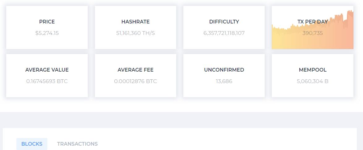 check status of bitcoin transaction