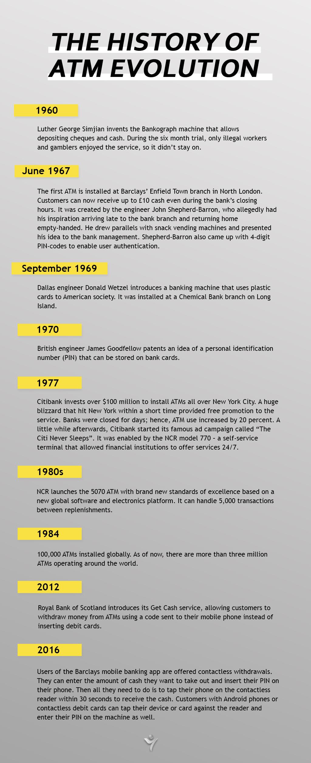 atm evolution