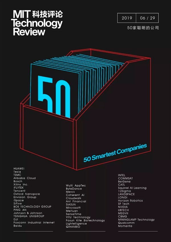 World's 50 smartest companies list 2019 presented in China