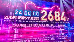 Alibaba's 11.11 Global Sale sets the new record