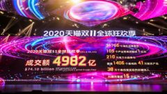 Alibaba reports a Singles' Day sales record